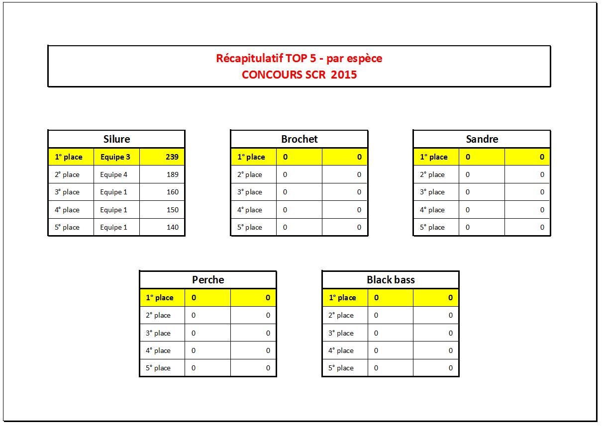 Comptage des points pour concours - Page 2 150418075050695514