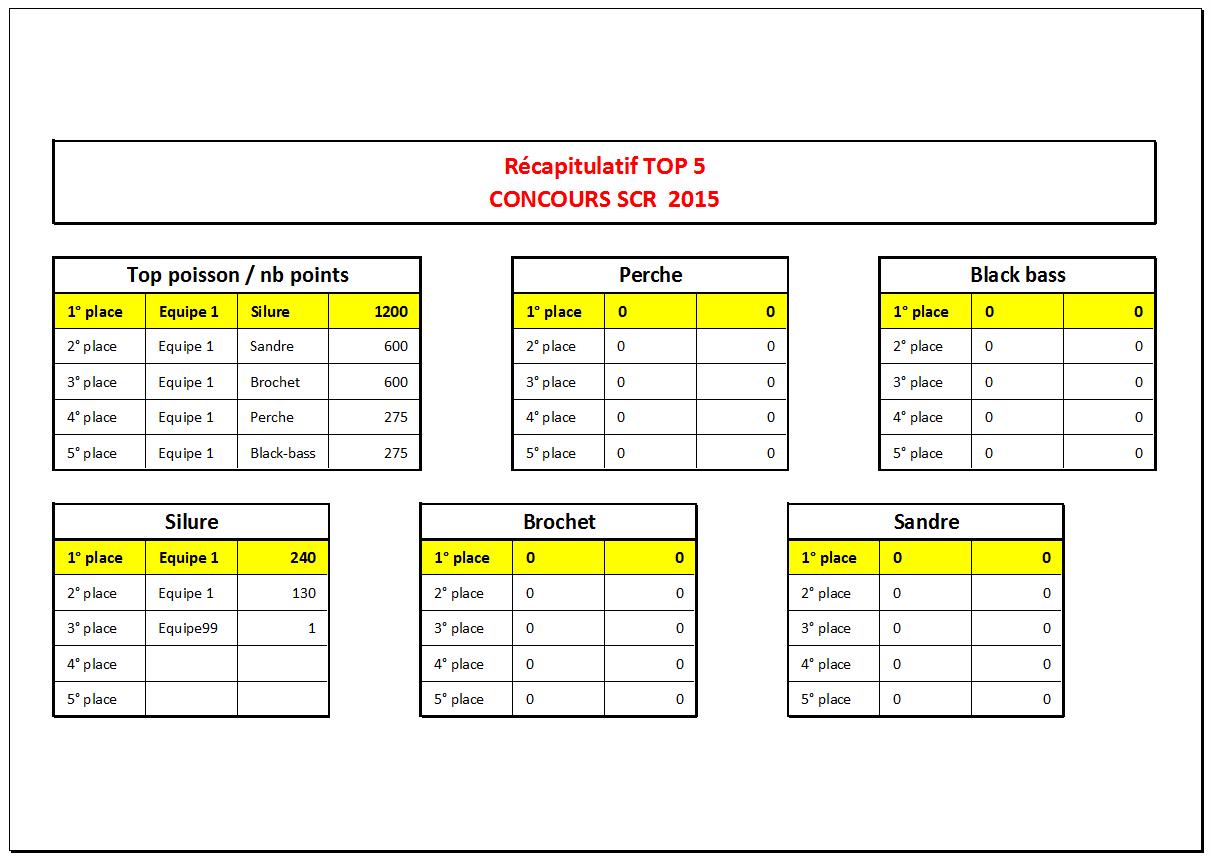 Comptage des points pour concours - Page 2 150418113209317098