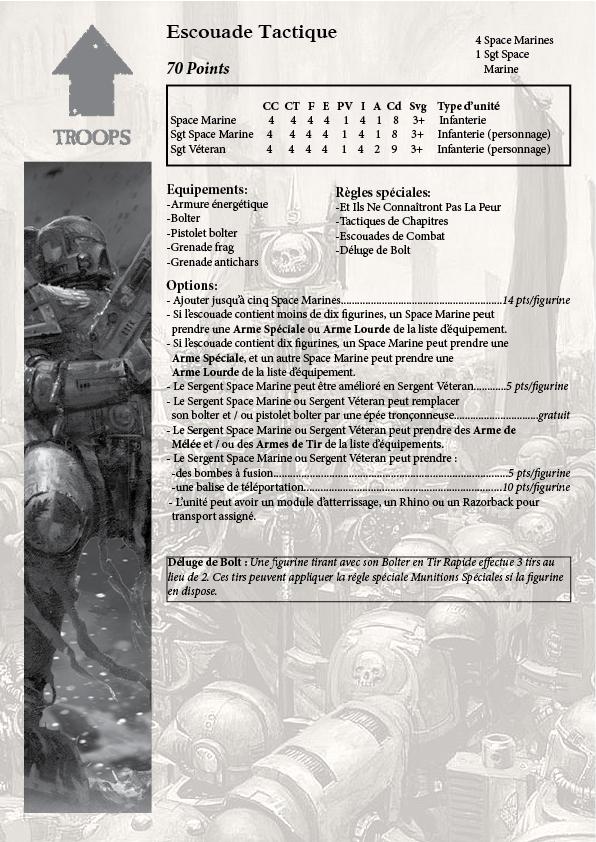 Warhammer 40K Space Marines Blood Angels Death Company Infernus pistolet B