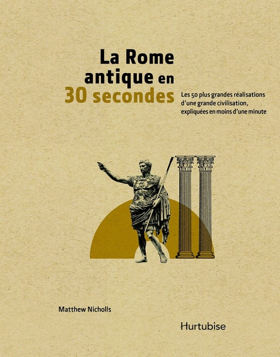 La Rome antique en 30 seconde