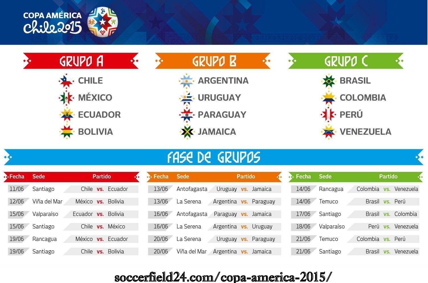 Copa America [Chili 2015] 150613042507728792