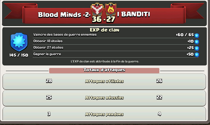 #23 Blood Minds -2- VS ibanditi 150618091750495058