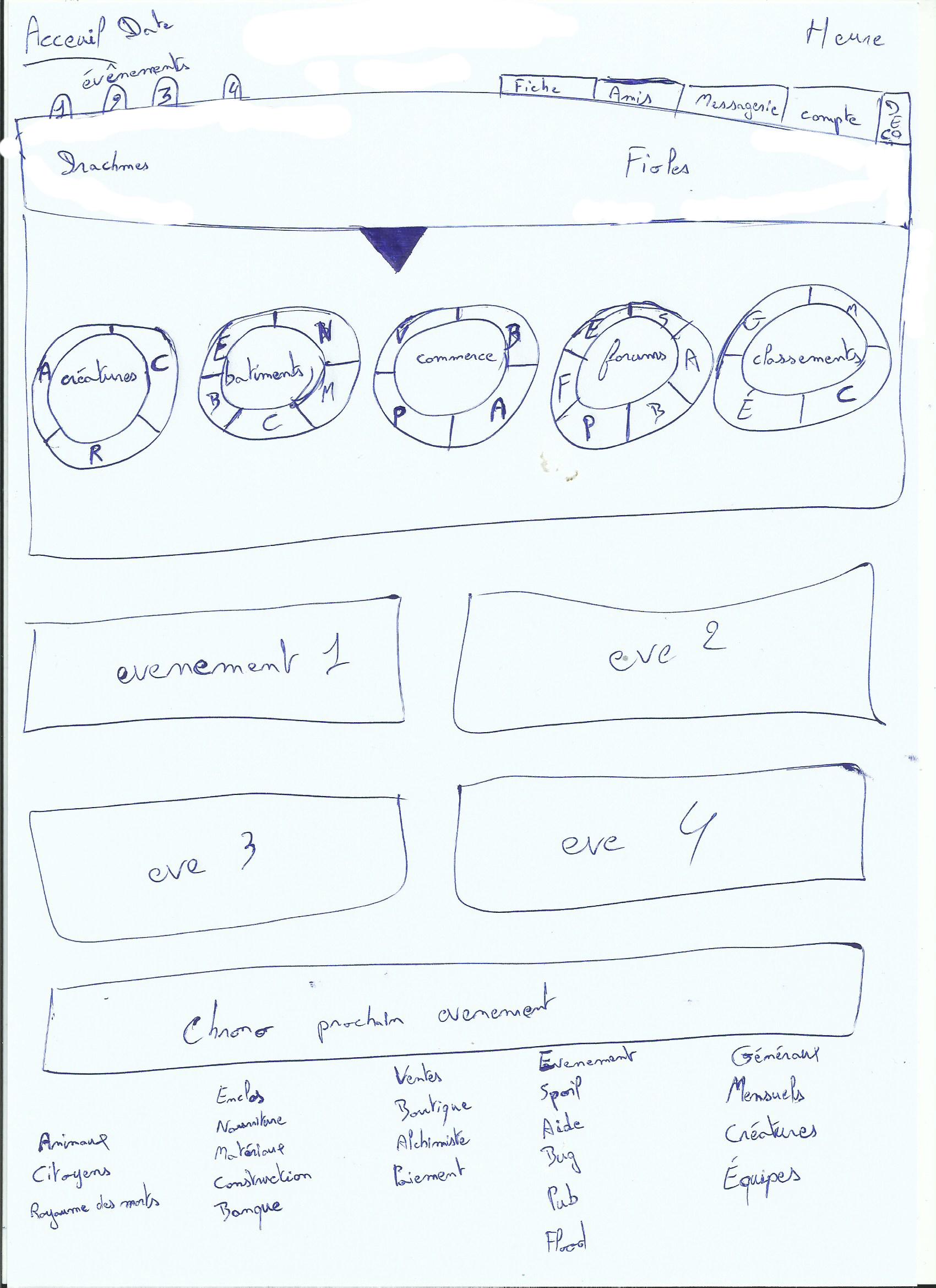 design   pour tout savoir sur design