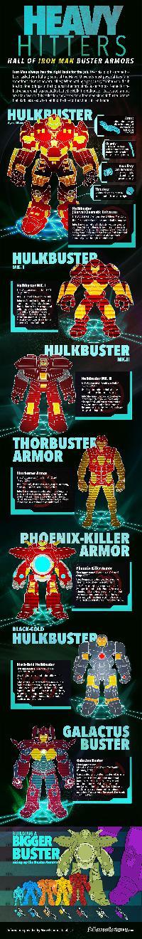 Hulkbuster-Infographic