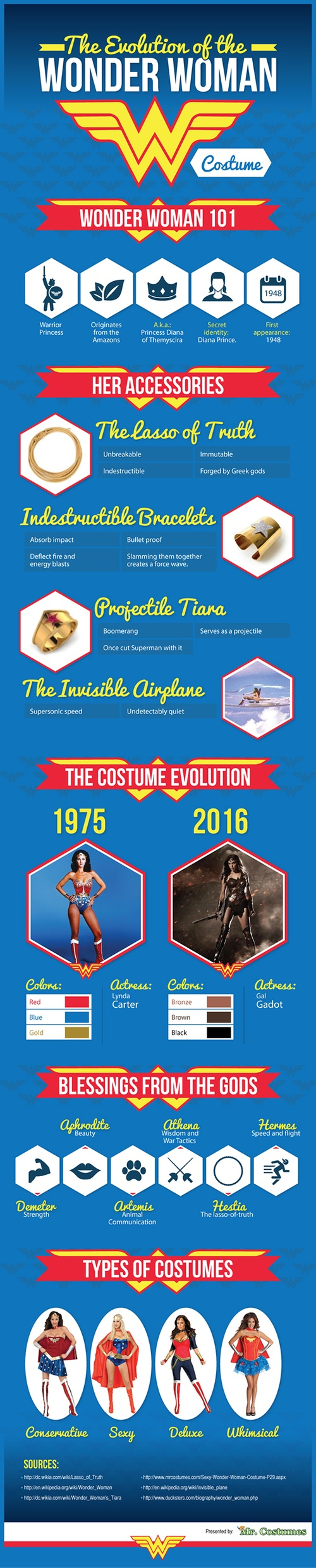 Wonder-Woman-Costumes-Infographic-550