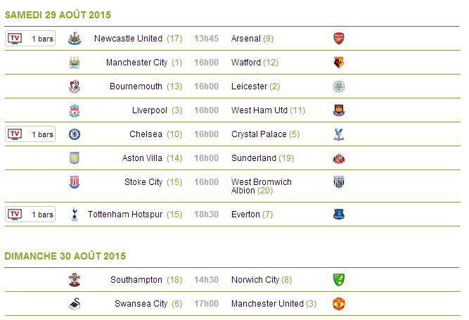 Premier League - Page 20 150825070132939714