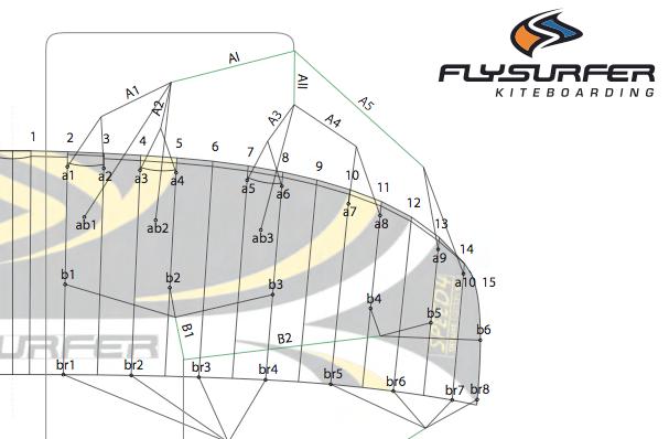 probleme fermetures constantes des oreilles sur speed 10m PB RESOLU AVEC -2cm sur B! merci 150829012416845377