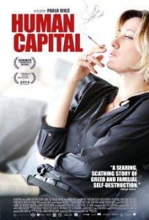 Il capitale umano poster image