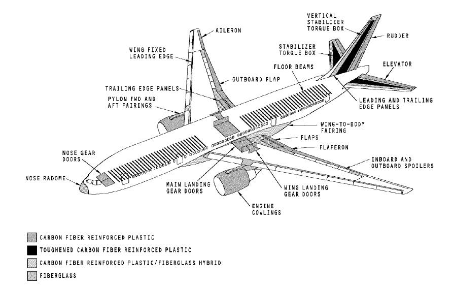 Boeing 777 BA2276 incendie sur la piste à Las Vegas - Page 5 150913105405885880