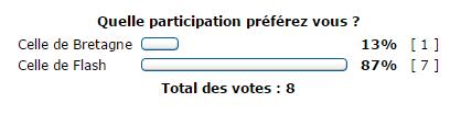 [Clos] Le Défi de Doris - Page 10 150930100146566653