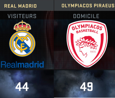 score match olympiakos real