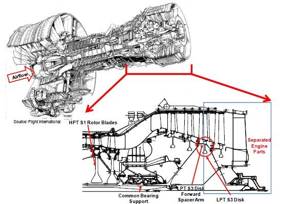 ruptures non contenues disque turbine CF6-50  151105033728772452