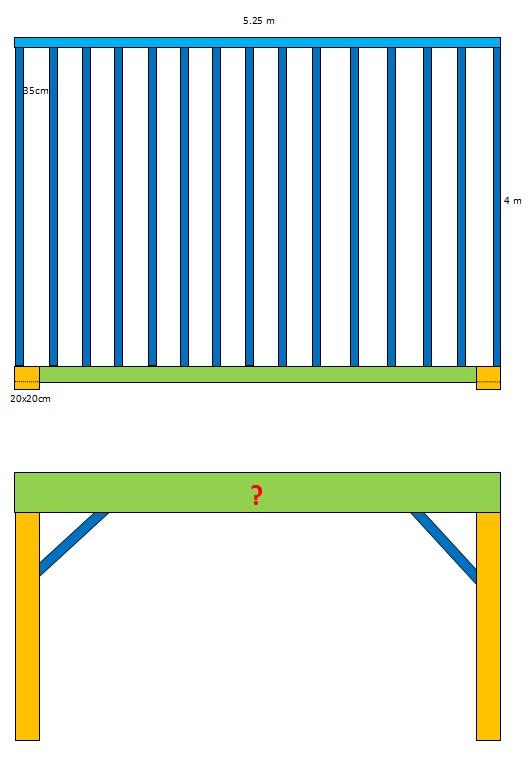 Forum wwwboiscom  Calcul porteuse terrasse sur pilotis ~ Section Poutre Bois