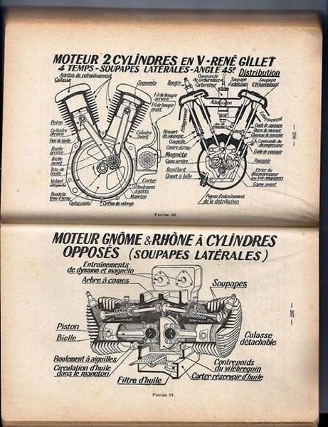 Création  des Premières acrobaties Motos en 1952 160104052141436230