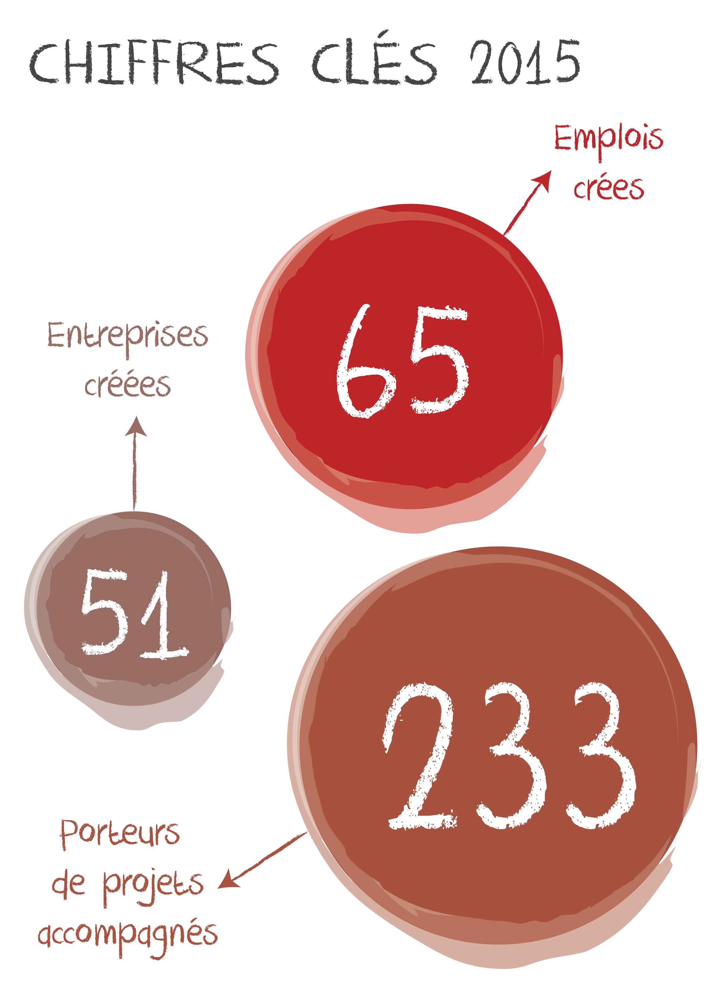 Infographie-St-Dizier 2015-01