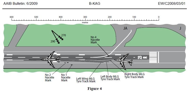 Contacts nacelles moteur et fuselage avec le sol 160118073457739336
