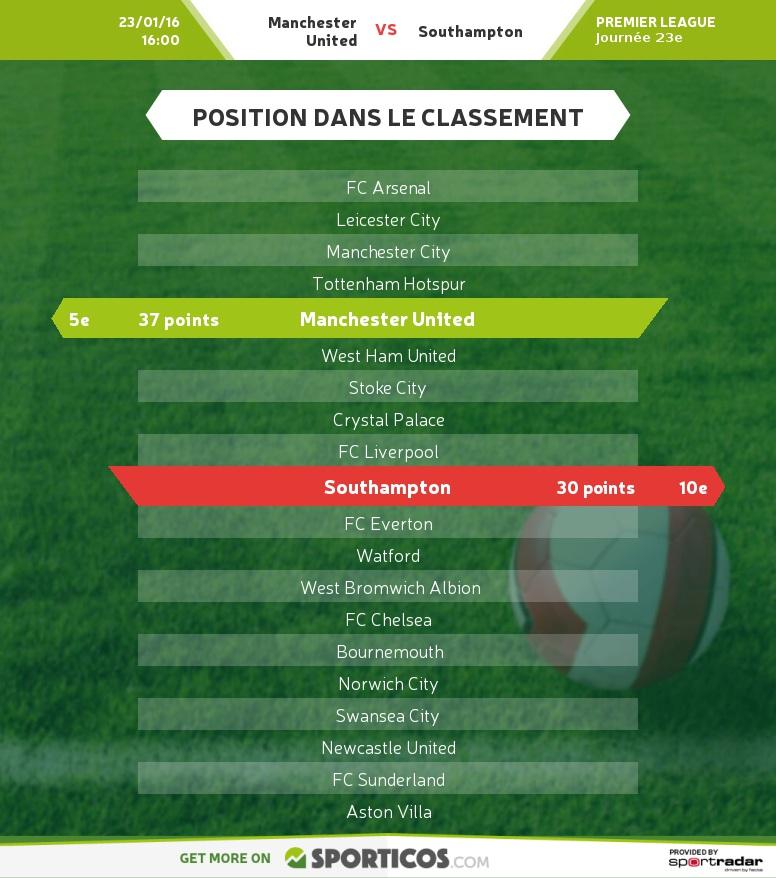 Sporticos_com_manchester_united_vs_southampton(1).