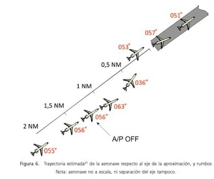 Contacts nacelles moteur et fuselage avec le sol - Page 3 160129074223432047