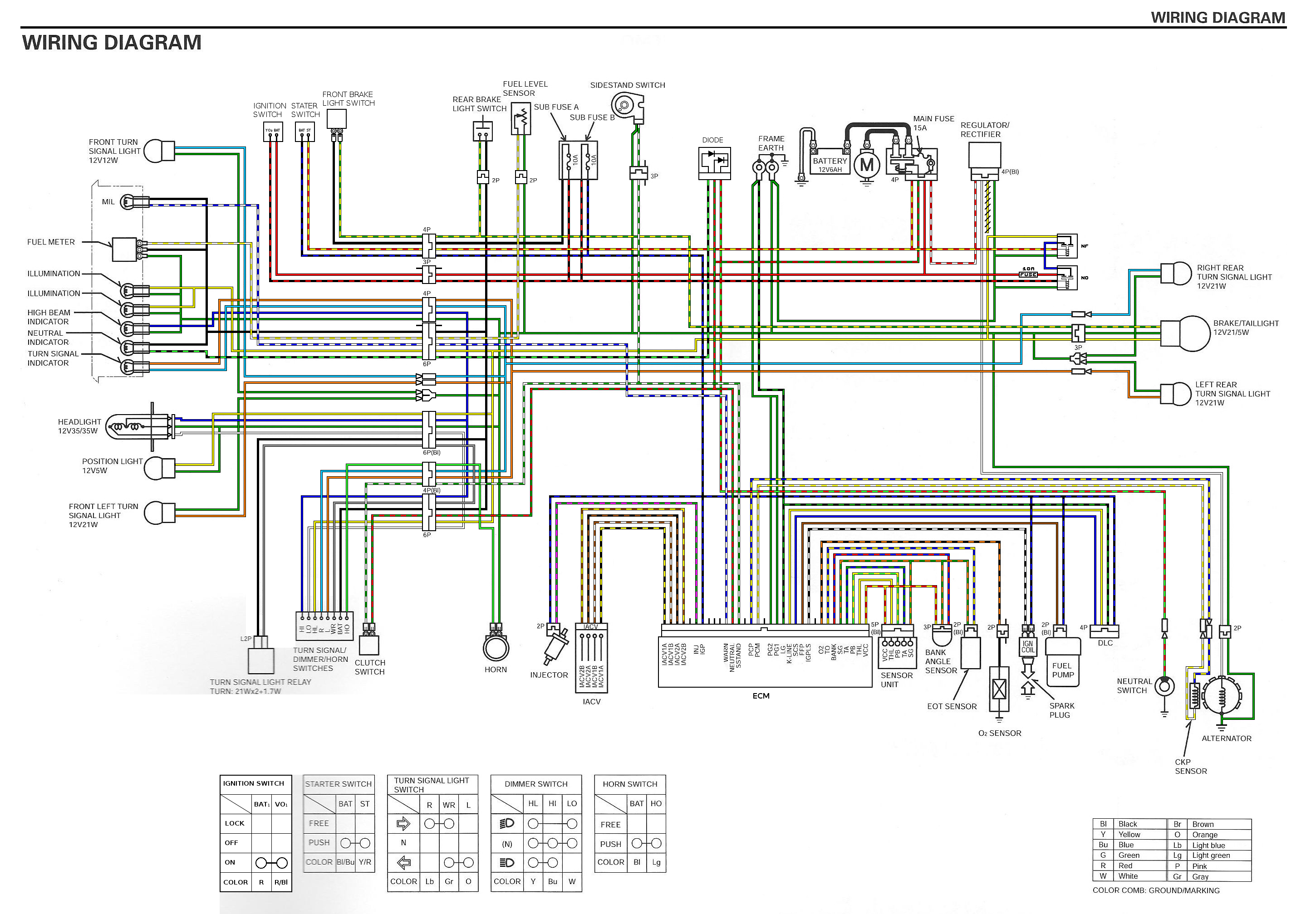 Ttr50 Wiring Diagram Great Design Of Ttr125 Dirt Bike Ttr 225 50 Mods 125
