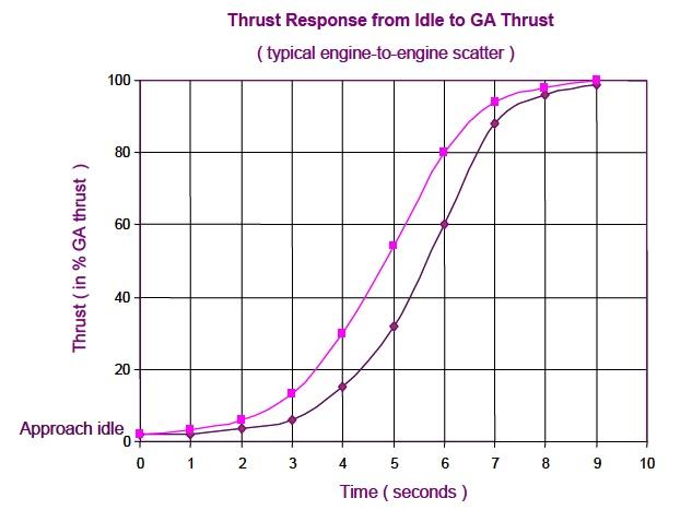 Remises de Gaz : comparaison AT/ATHR - Page 2 160224121152814590