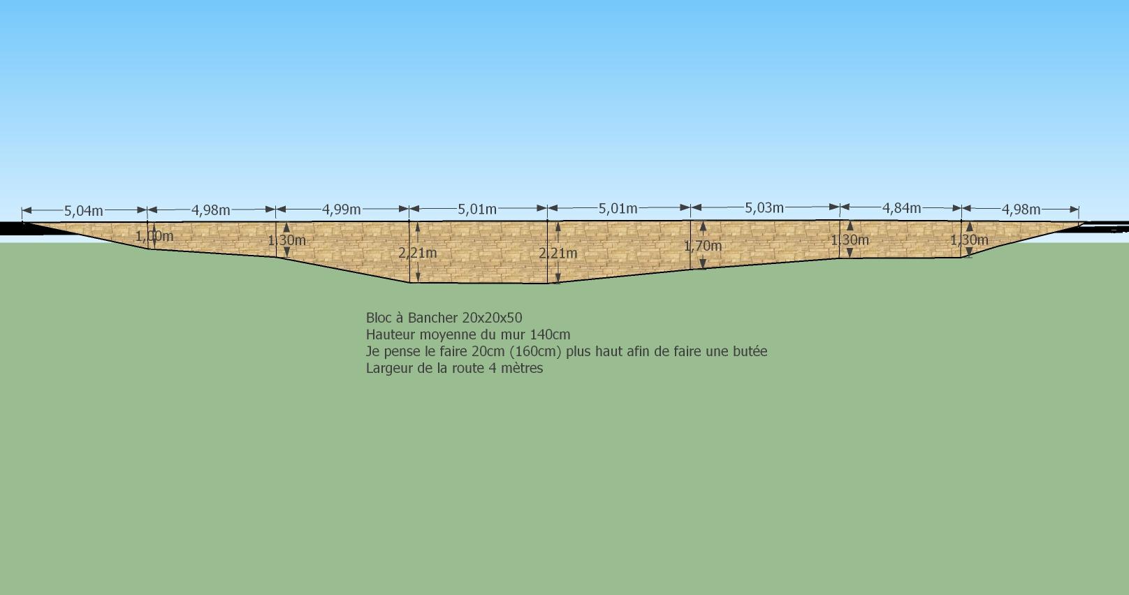 Autoconstruction mur de soutenement en bloc bancher 14 - Mur de soutenement en parpaing ...