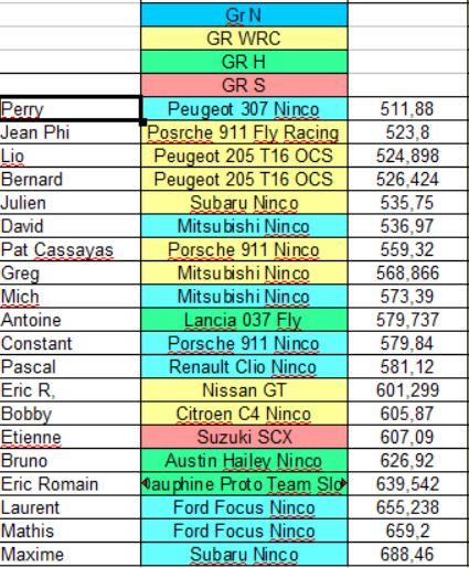 Rallye32 du Pays Noir - Page 3 160416021135813167
