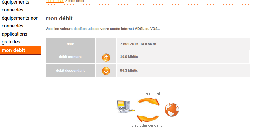 forum orange d 233 bit descendant vdsl2 insuffisant r 233 solu