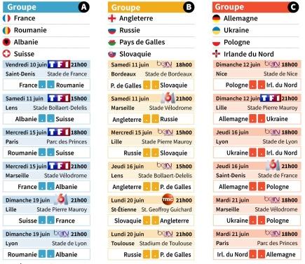 Euro 2020 Nice Calendrier.Calendrier Euro 2020 Marseille