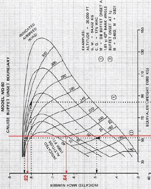 erreurs de saisie des paramètres décollage: conséquences - Page 3 160512090430432099
