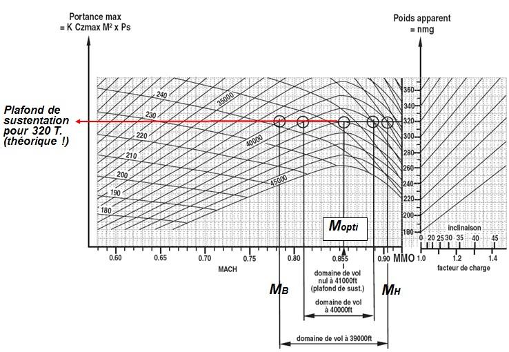 erreurs de saisie des paramètres décollage: conséquences - Page 3 160512090430962474