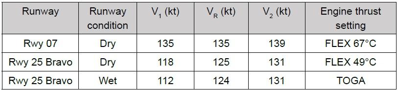 erreurs de saisie des paramètres décollage: conséquences - Page 3 160513083040129643