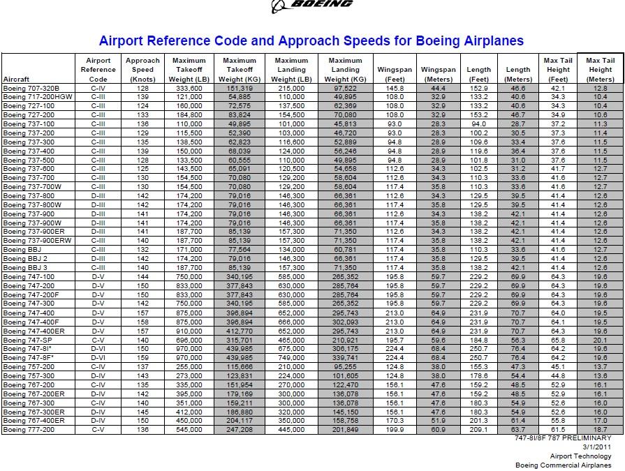 Sorties de piste à l'atterrissage (ou au décollage) 160514081817839265