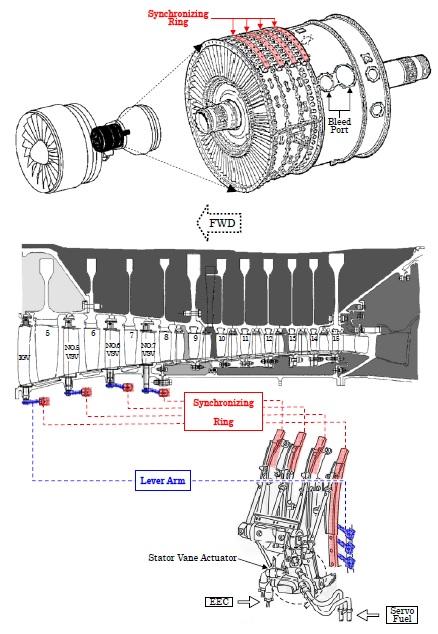 Incident moteur - Page 2 160529093047244985