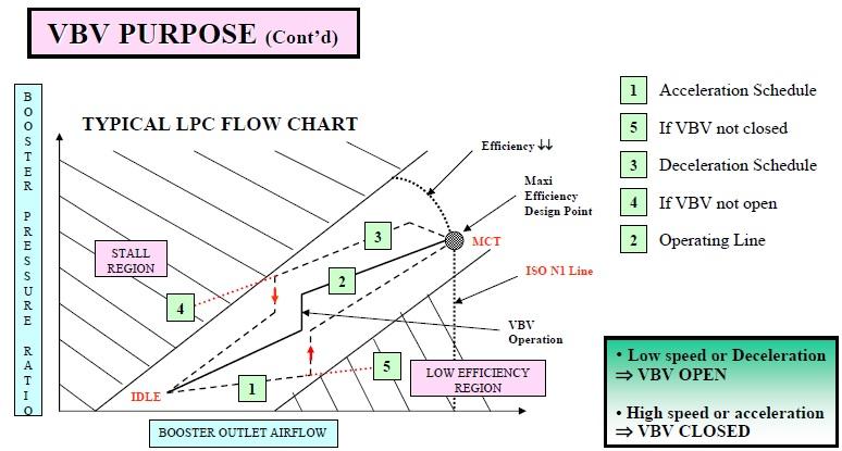 Incident moteur - Page 2 160530064956849266