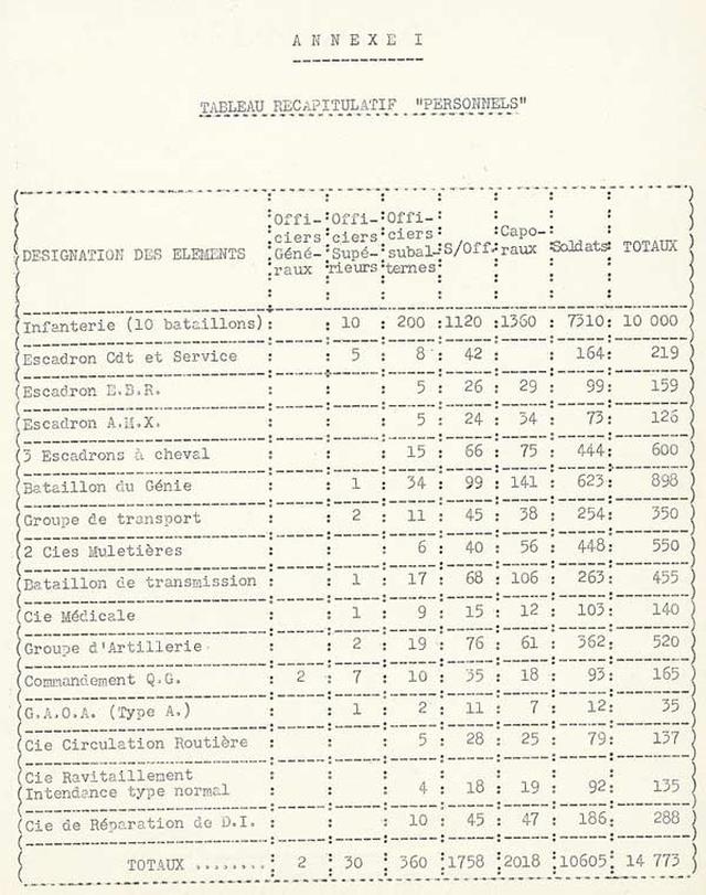 Création des F.A.R. - 14 mai 1956 160713022503560193