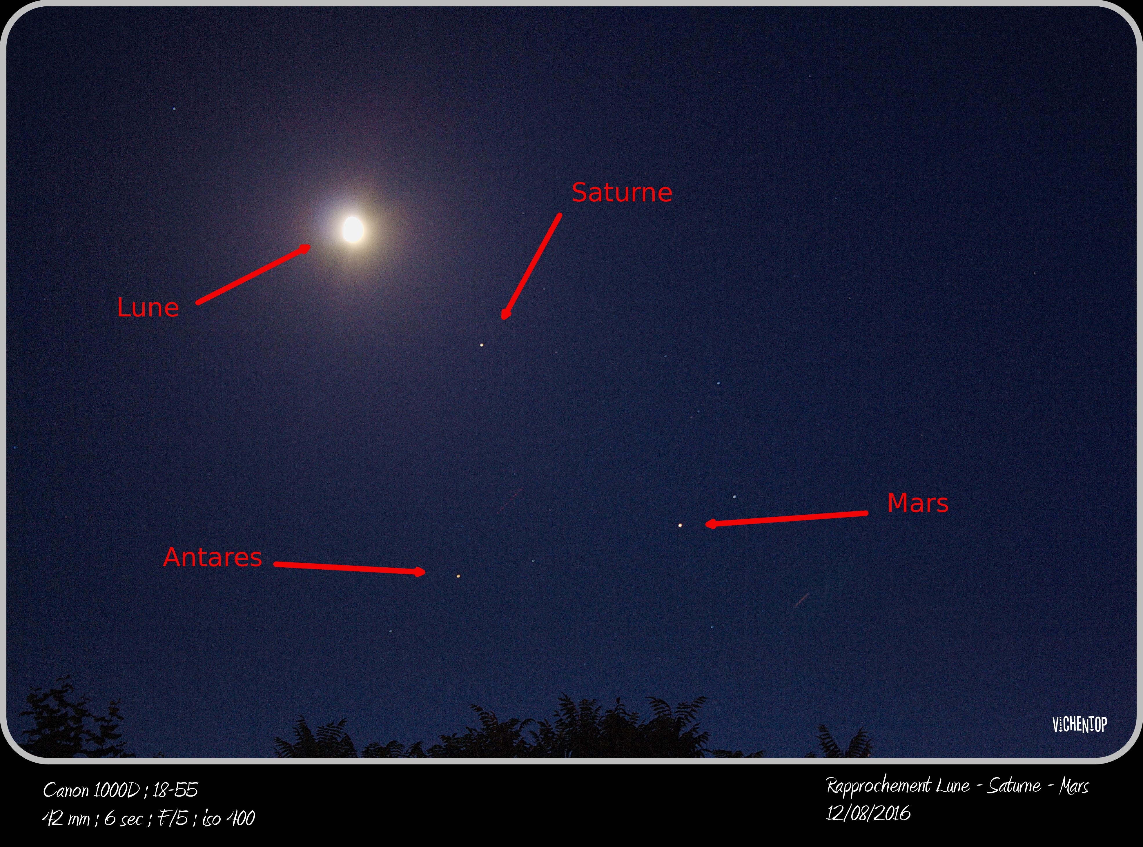 Rapprochement Lune-Saturne-Mars