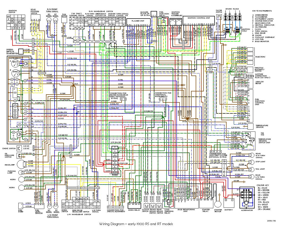 bmw k1100rs wiring diagram | seat-classroo all wiring diagram -  seat-classroo.apafss.eu  apafss.eu