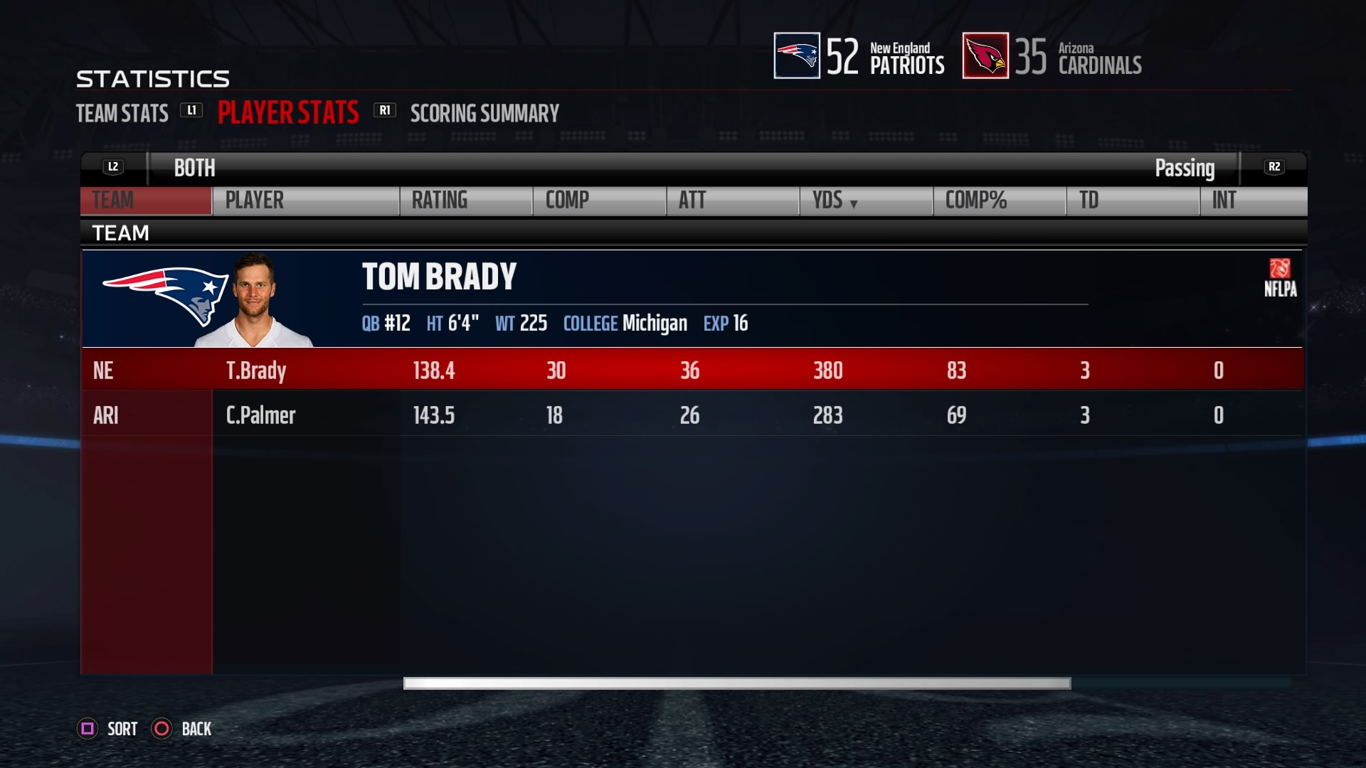 Madden 17 QB accuracy - Page 118 - Operation Sports Forums