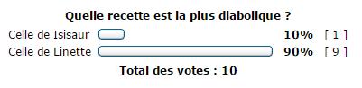 [Clos] Le chaudron d'Ursula 161103073117607596