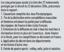 propositions rapport