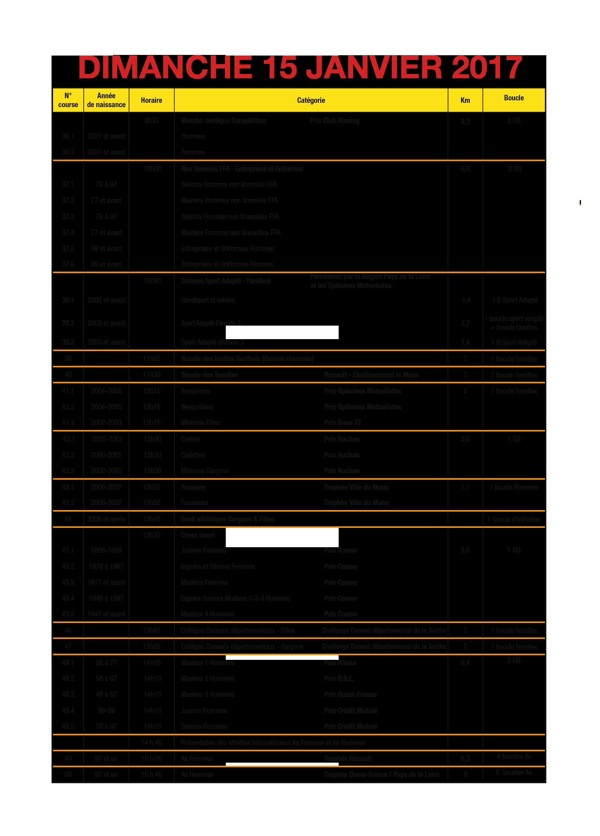 Programme des Courses - Dimanche