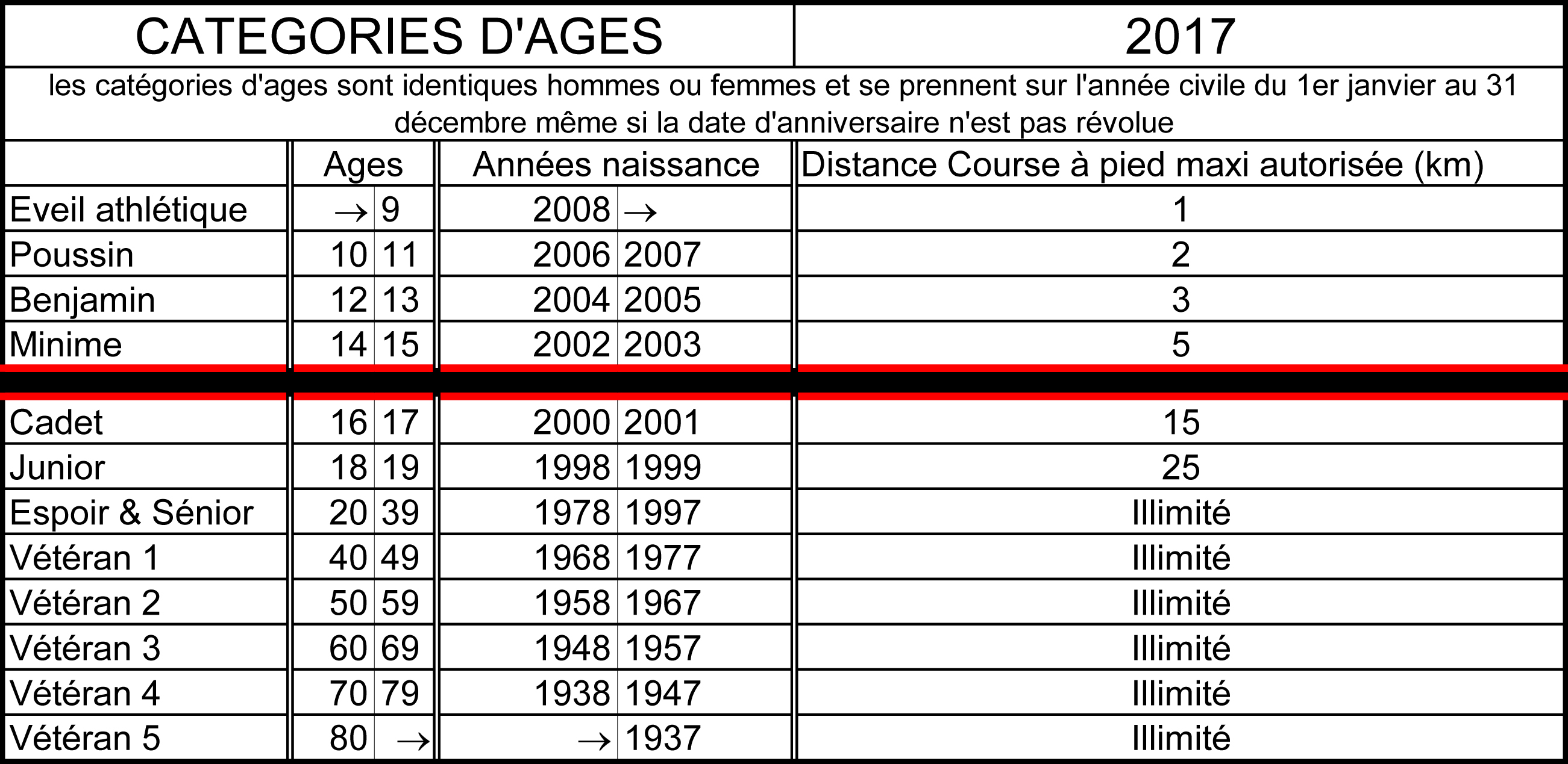 categories_ages (1)