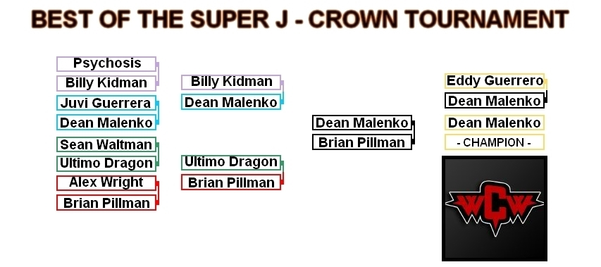 7 Super J-Crown WCW
