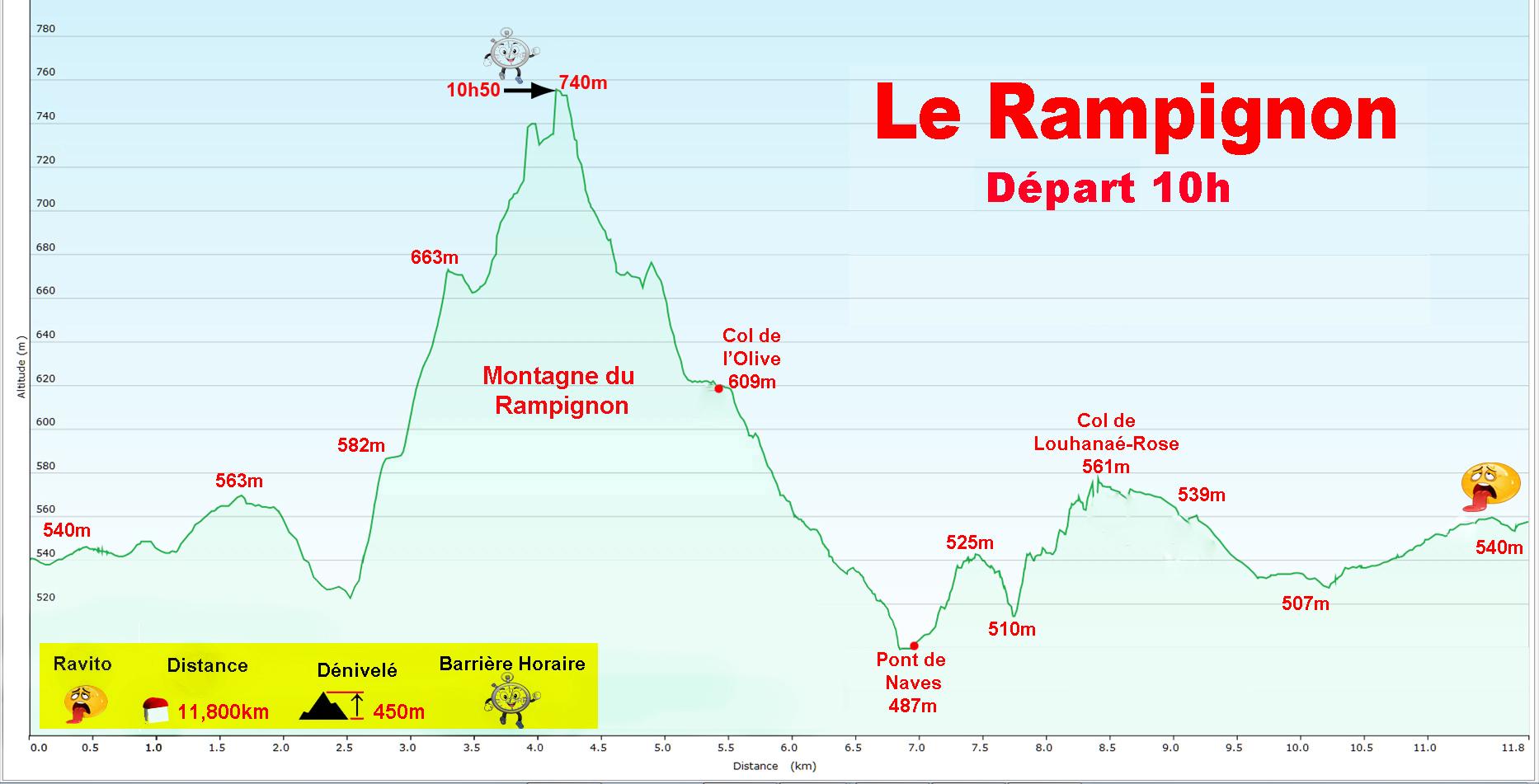Rampignon