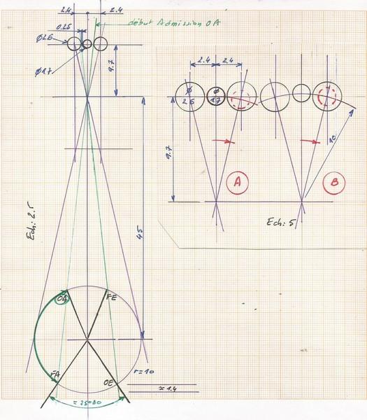 oscillant 3