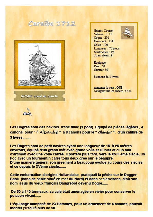 Classes de navires et historique.......... 170228085943439274
