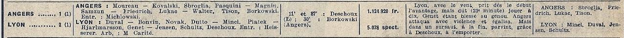 280254 ANGERSOL FF