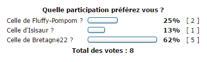 [Clos] Le défi d'Alphonse - Page 11 170430074626499381