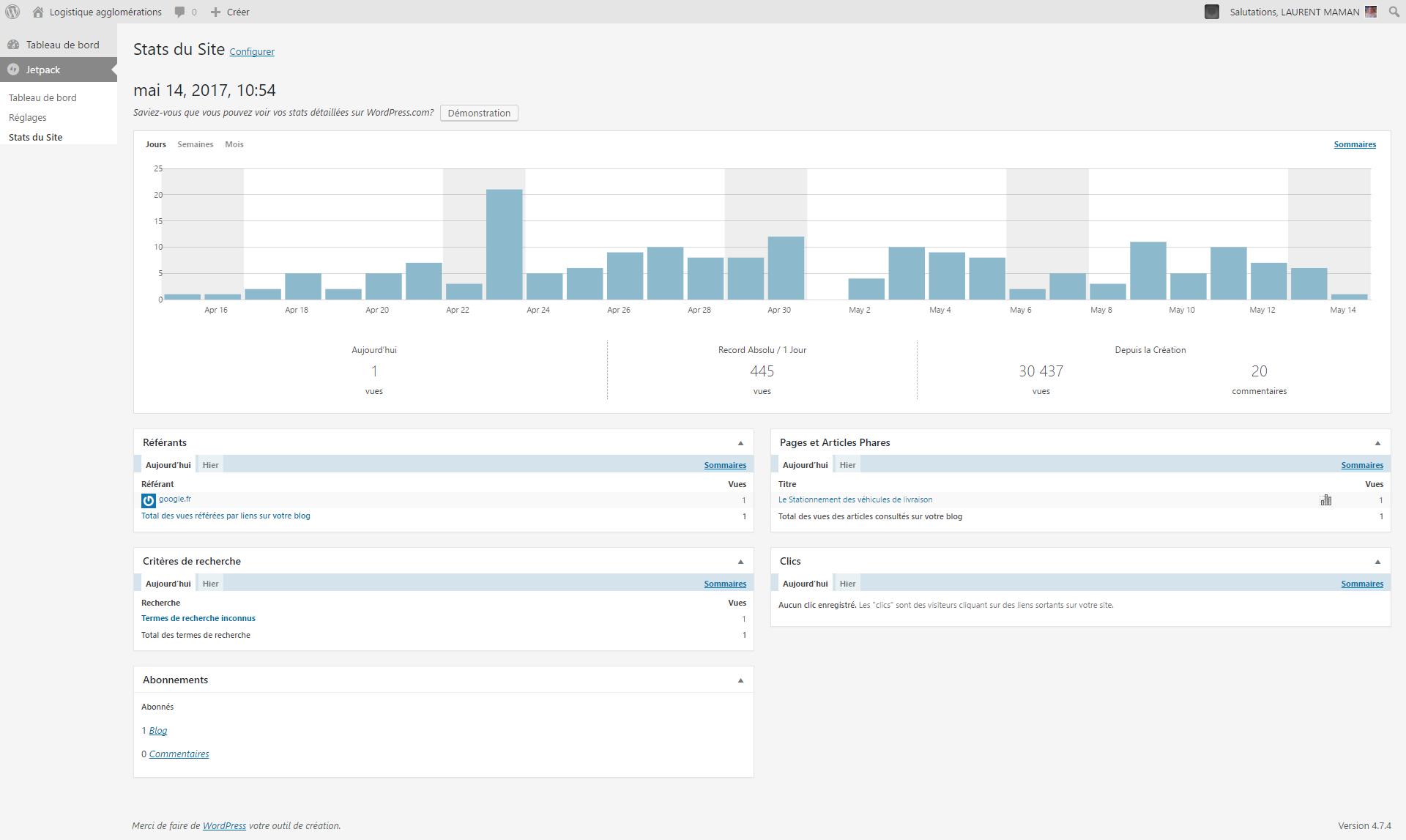 FireShot Capture 7 - Stats du Site ‹ Logistique agg_ - http___logistique-agglo.fr_wp-admin_admin.php