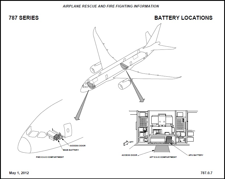 Batteries LI Ion : sur 787, A350, etc. - Page 2 170718091658742679